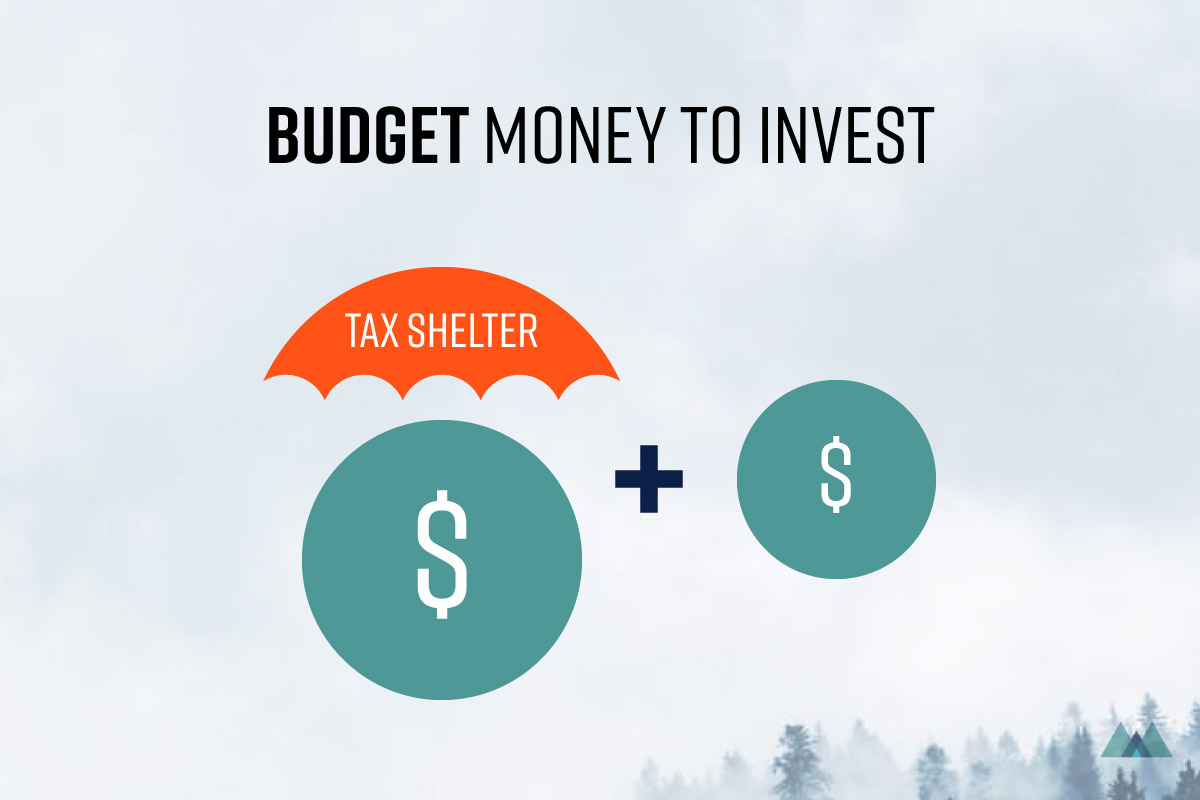 Budget Money to Invest