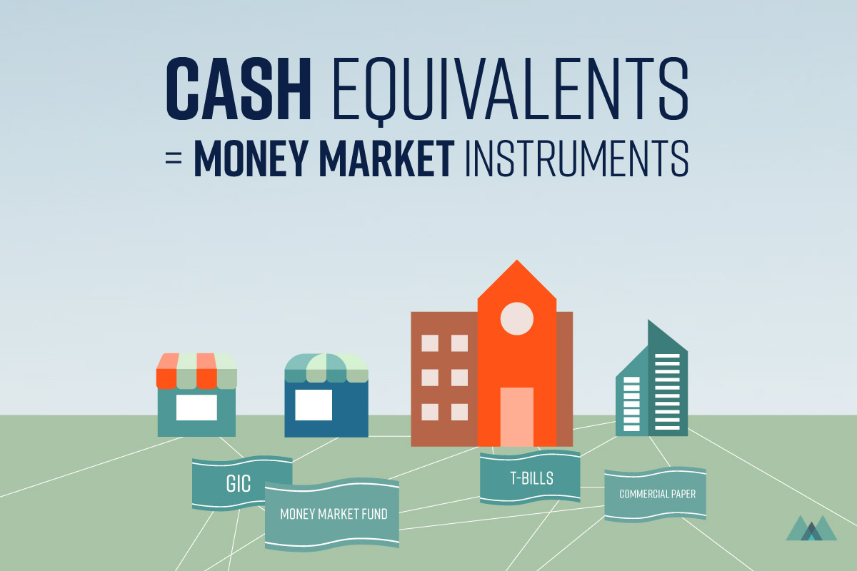 Cash Equivalents are Almost Cash