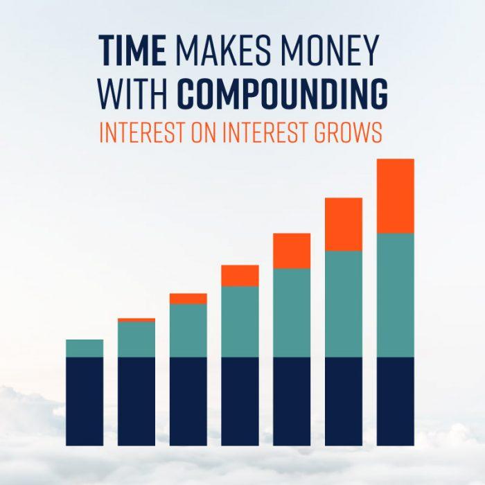 1-2. Compound Your Interest, Compound Your Wealth