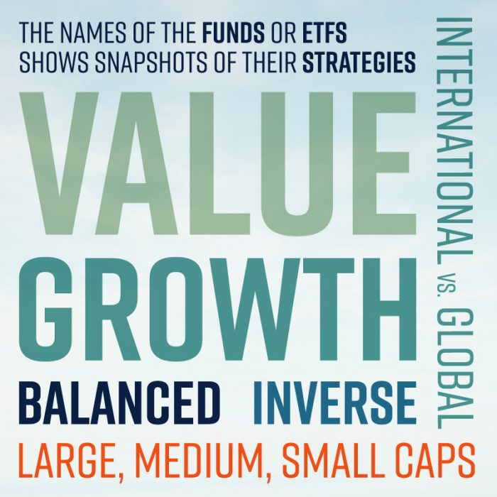 3-5. Dissect Fund & ETF Names