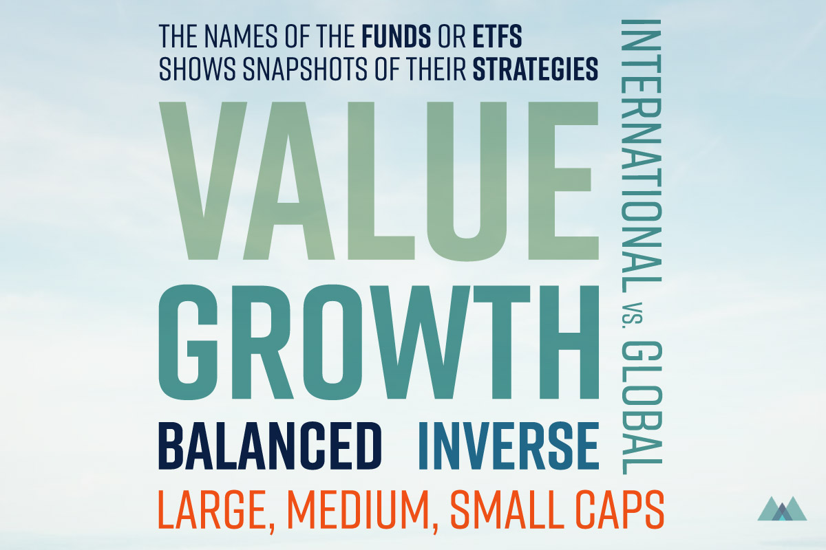 Dissect Fund ETF Names