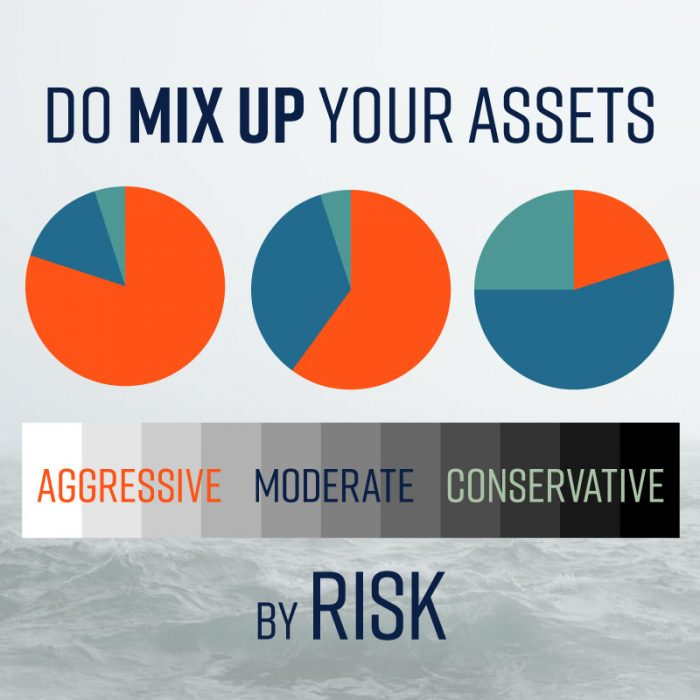 3-3. Do Mix up Your Assets