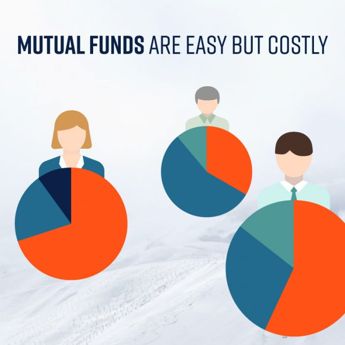 4-1. Mutual Funds Are Easy But Can Be Costly