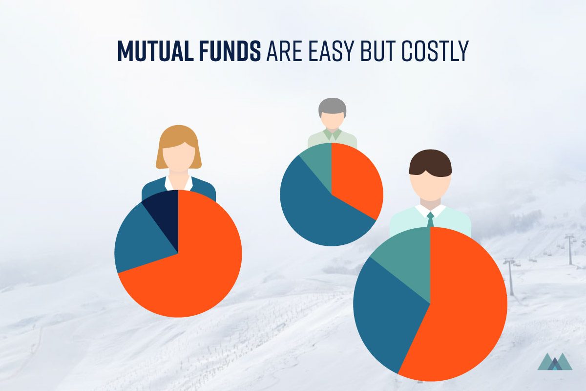 Mutual Funds Are Easy but Costly