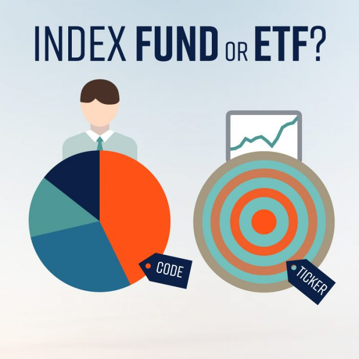 3-4. Select Funds or ETFs
