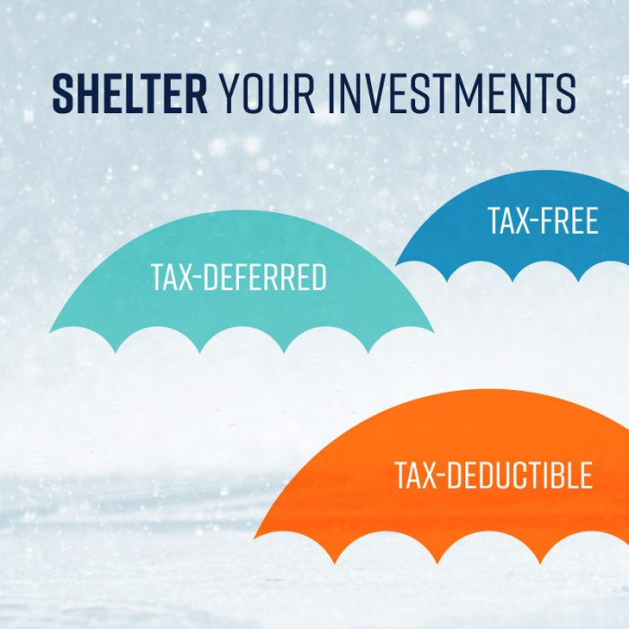 1-7. Shelter Your Investments From Tax