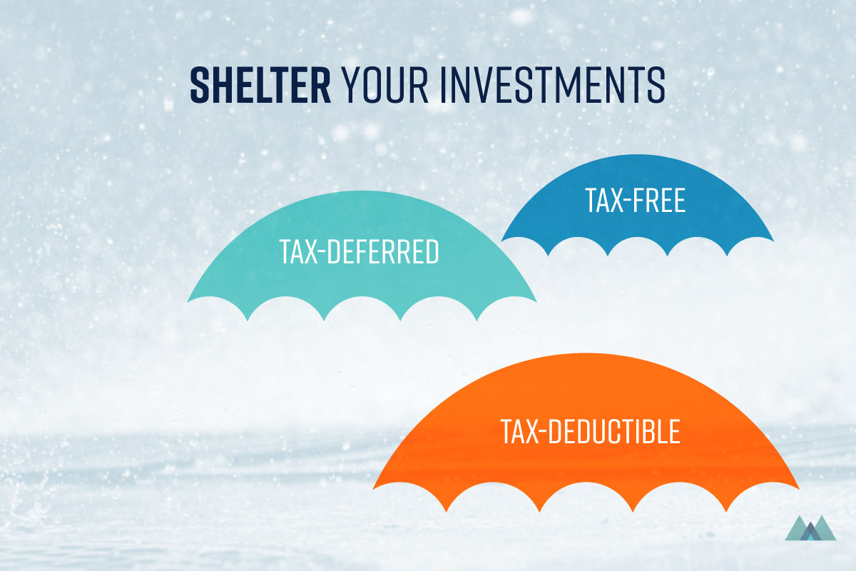 Shelter Your Investments From Tax