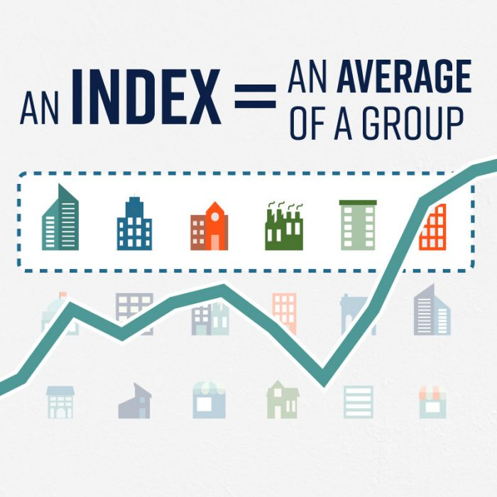 4-4. What's in an Index?