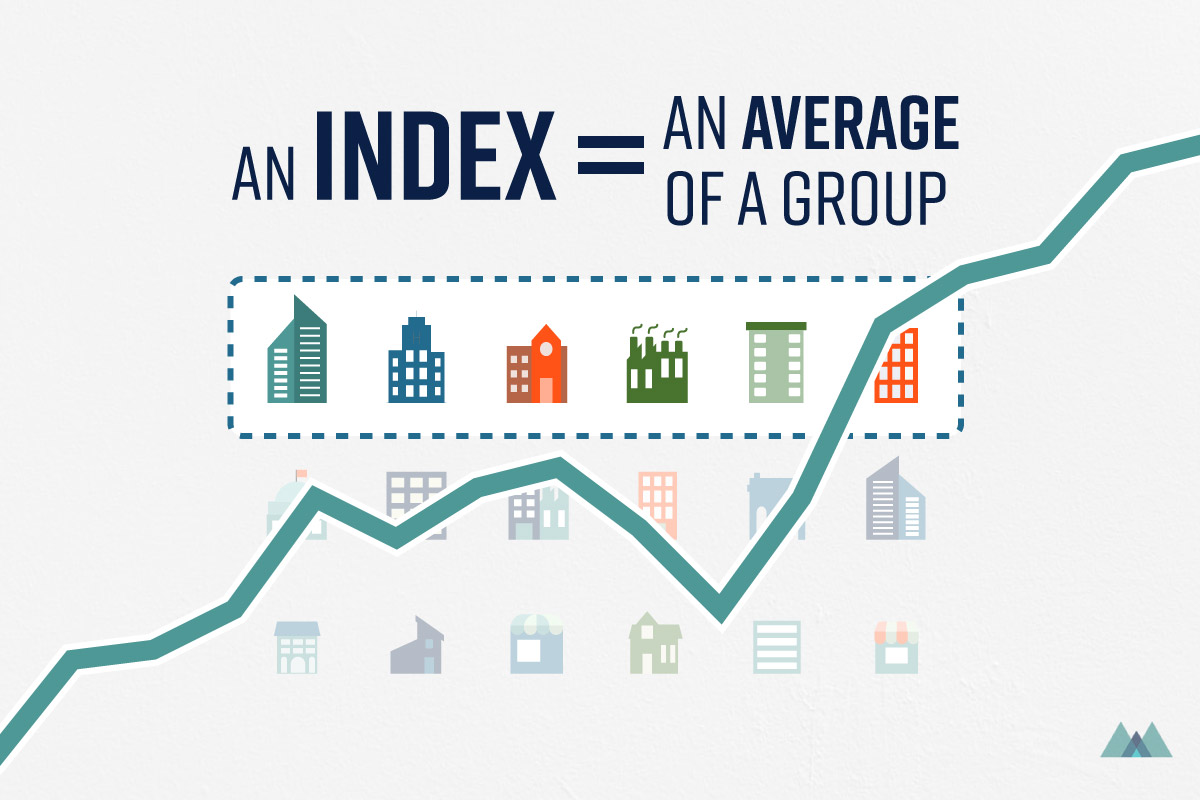 What is in an Index