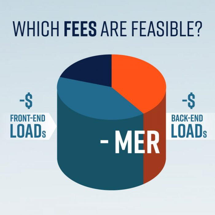 4-2. Which Fees Are Feasible?