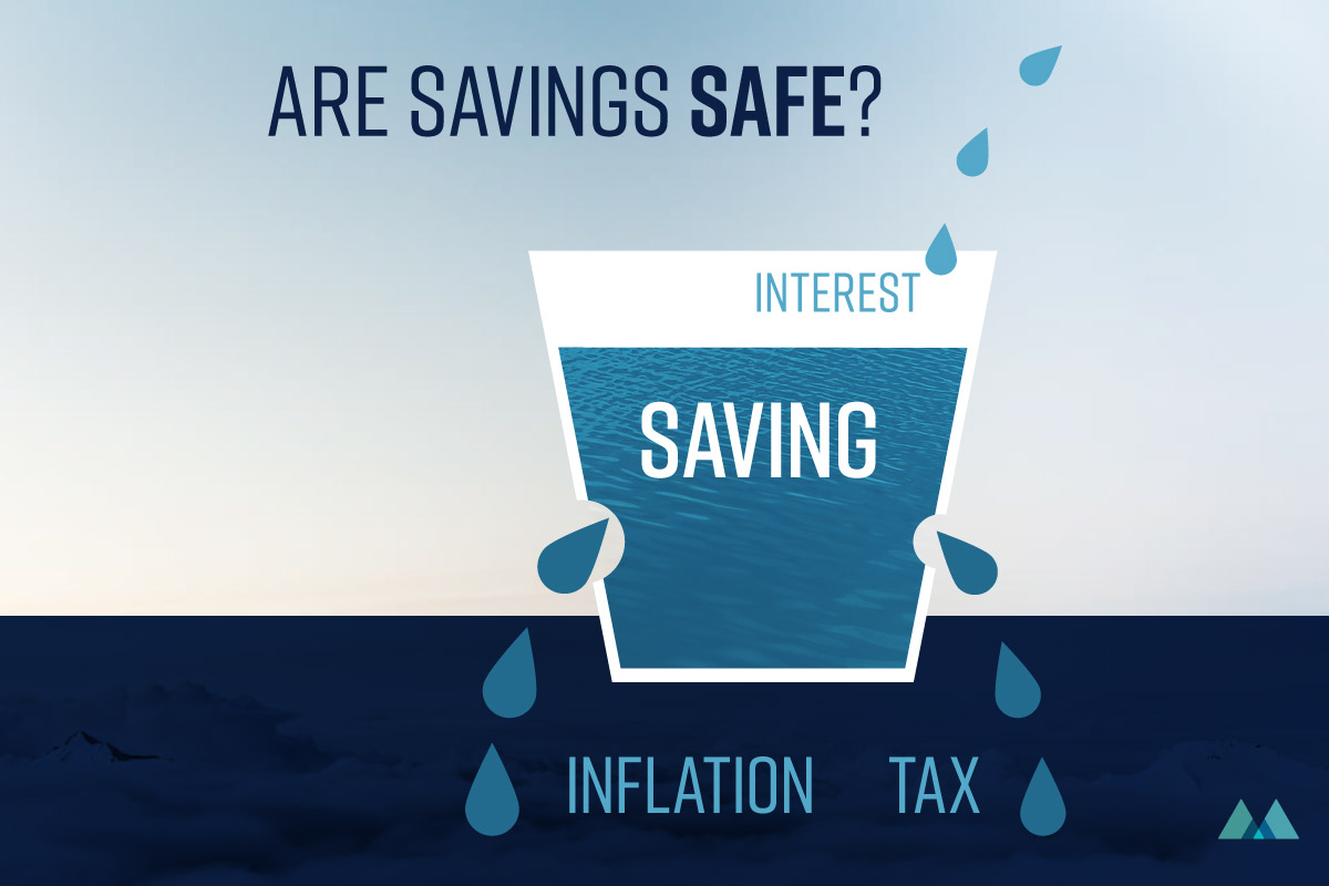 saving your saving by investing
