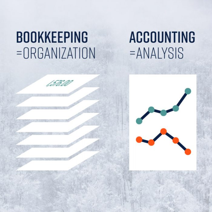 5-1. Understand Bookkeeping Vs. Accounting